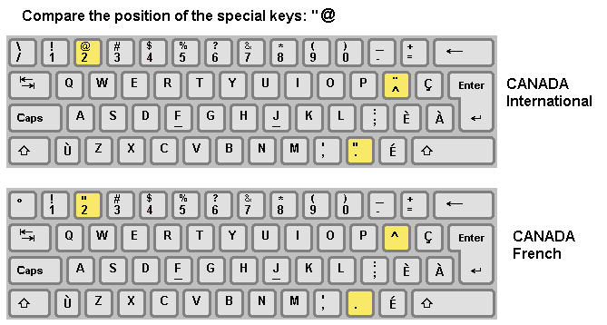 Canada Keyboard Layout - Us keyboard map