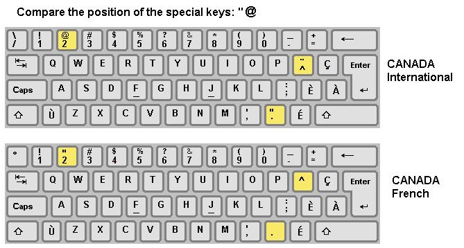 wininnwa font keyboard layout